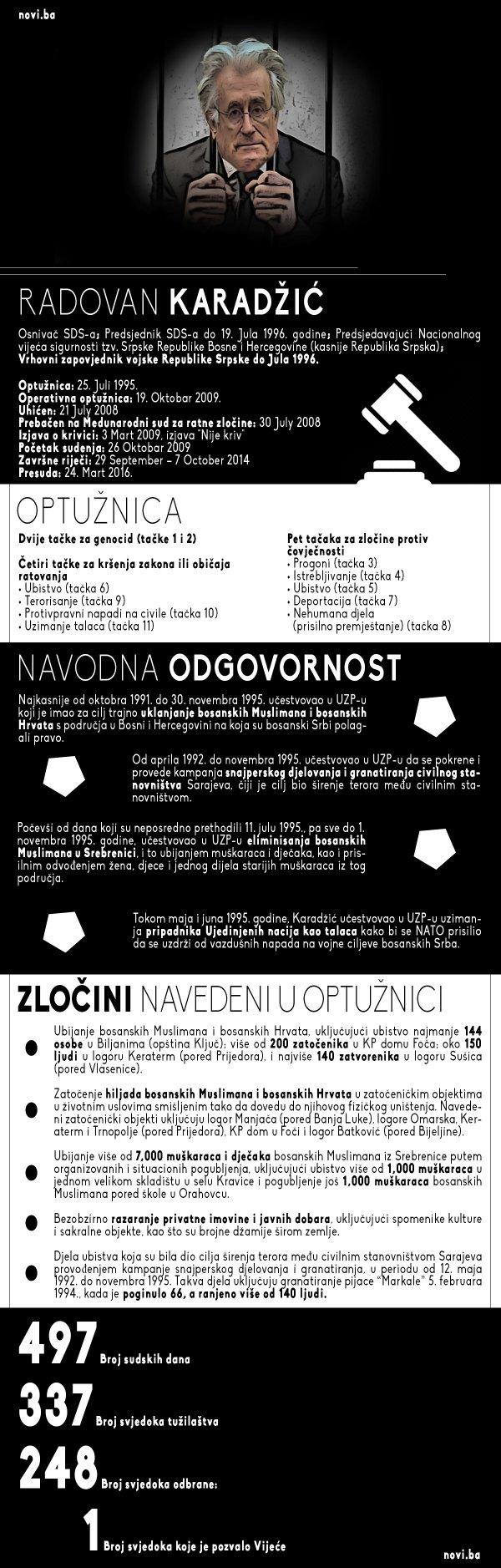 infografika-rade-1