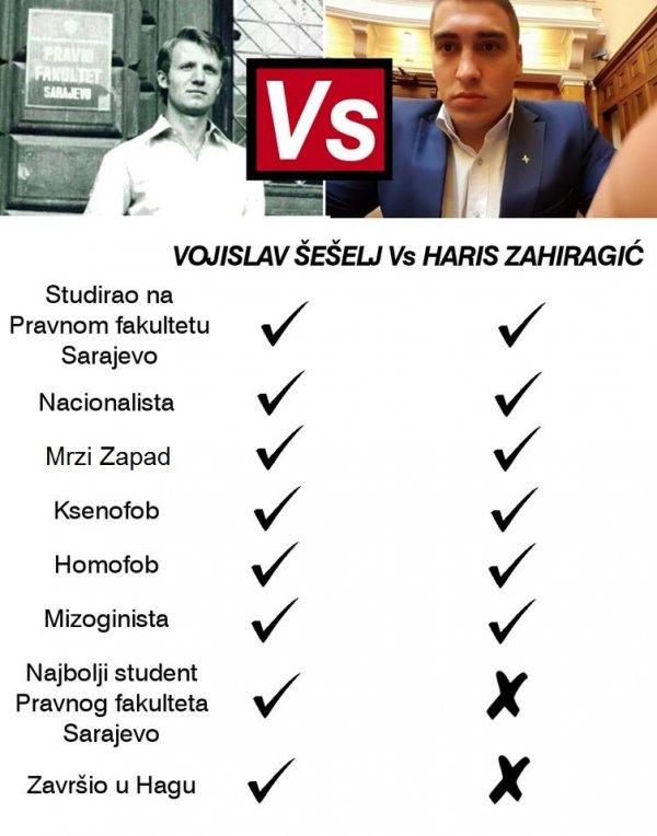zahiragic