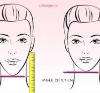 Moda I Ljepota Trikovi Pravilo Od 57 Centimetara Otkriva