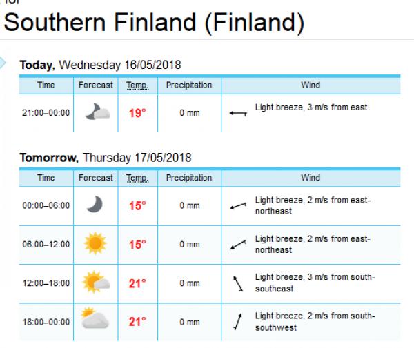 finska-vrijeme