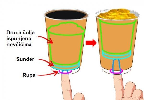 pretvaranje-kafe-u-novcice-0