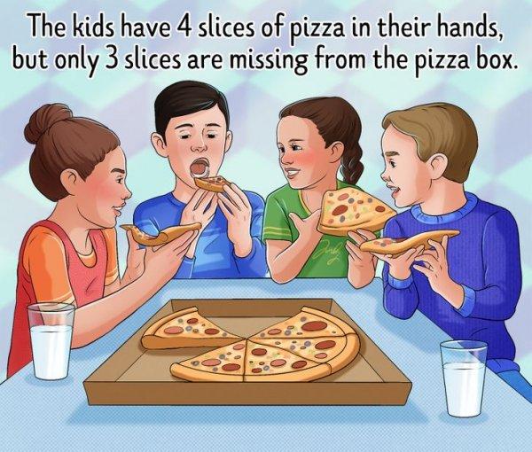 mozgalica-pizza-rjesenje
